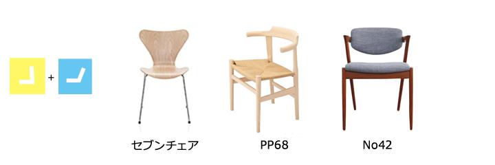 ダイニング 椅子